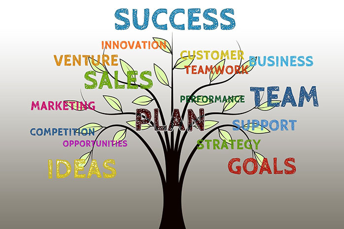 Organization Culture and Leadership The Key Ingredients to Business Success